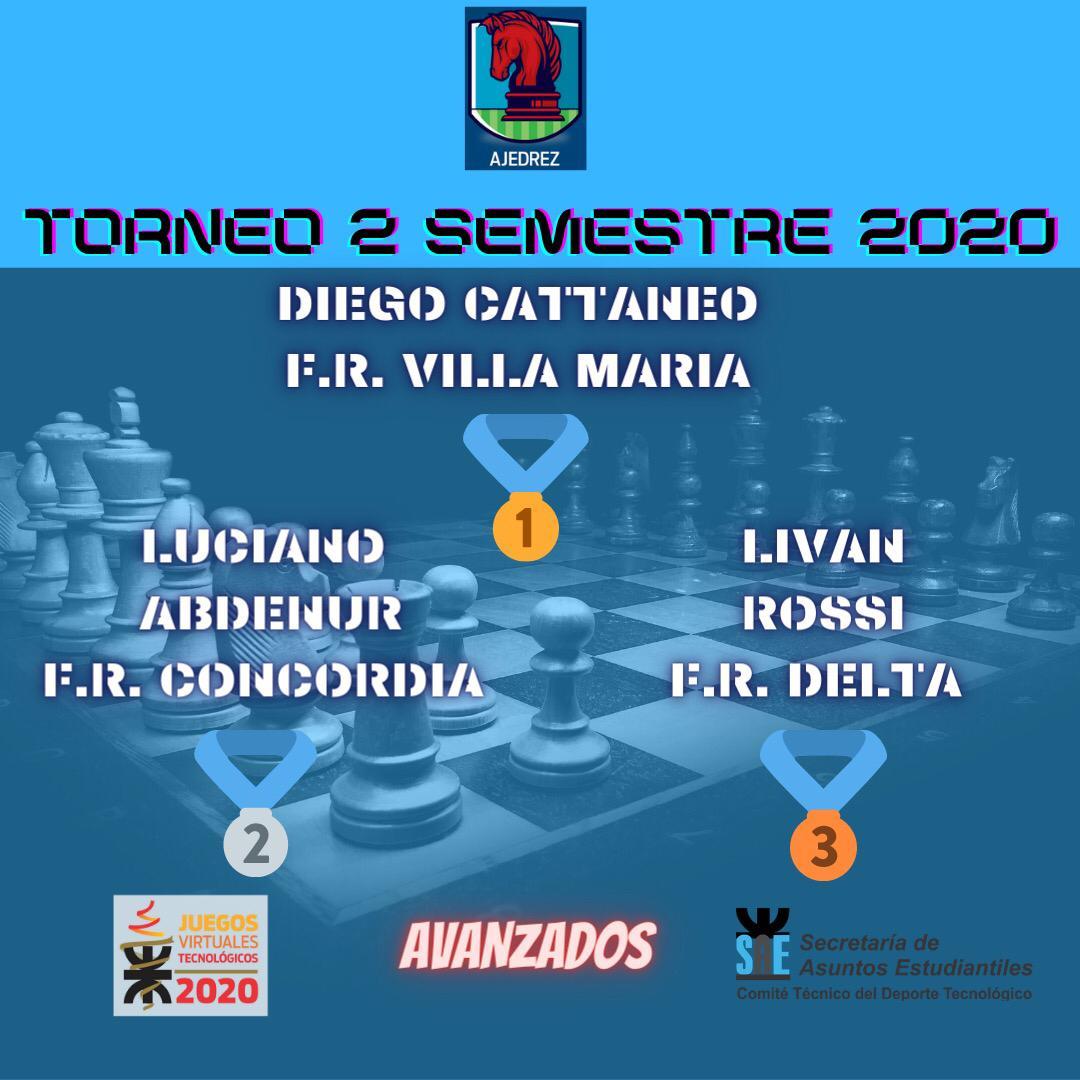 Luciano Abdenur, subcampeón en el torneo UTN de Avanzados del segundo semestre